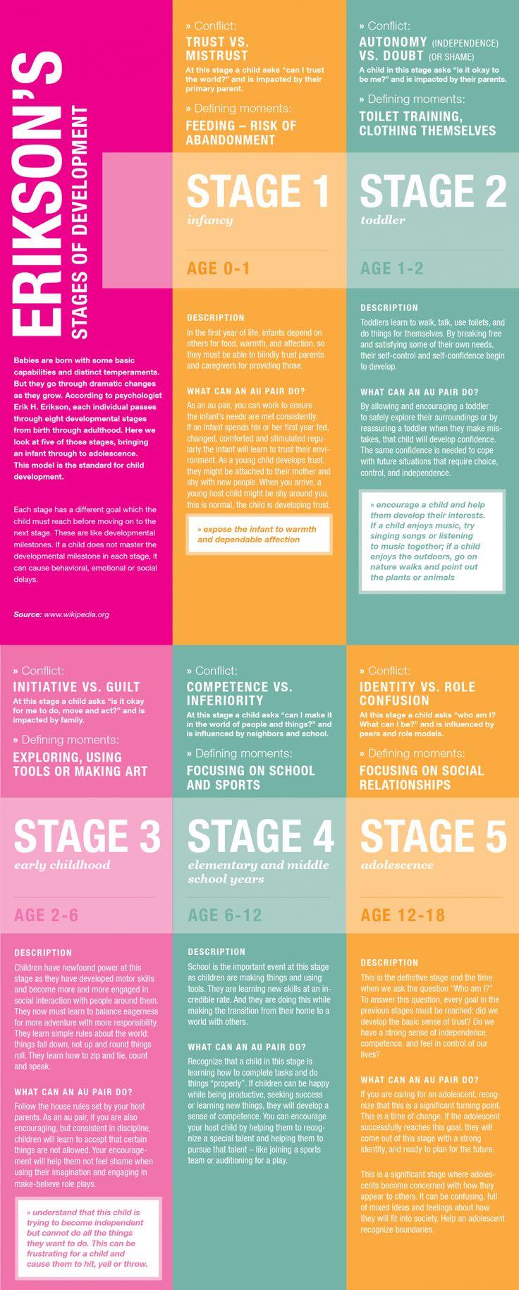Infographic_Erickson