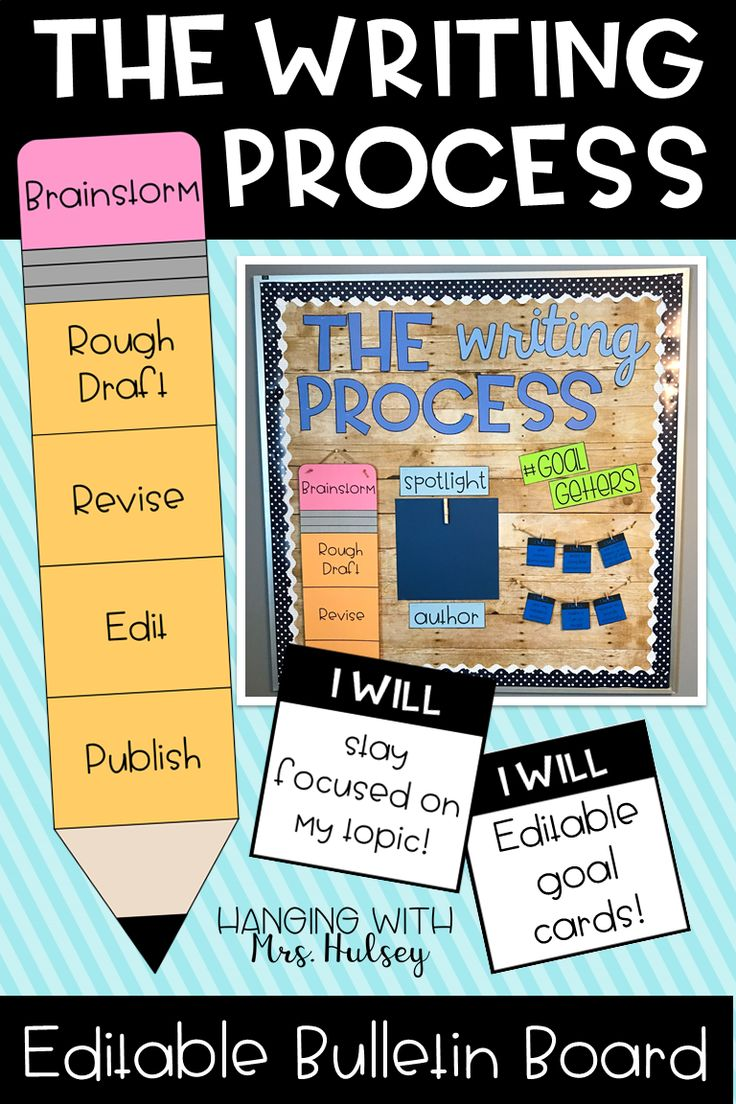 This writing process bulletin board is packed with easy, editable ways to change up your writing display! It includes a writing process pencil clip chart, editable goal tags to tailor to student needs, mini labels for spotlight authors/author of the week, and the title letters!