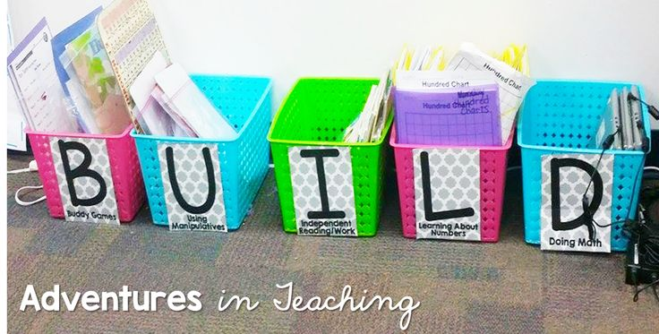 BUILDing the Math Workshop with BUILD Math Stations:  Math Daily 5 (BUILD) B=Buddy Games, U=Using Manipulatives, I=Independent Working/Reading, L=Learning About Numbers, D=Doing Math