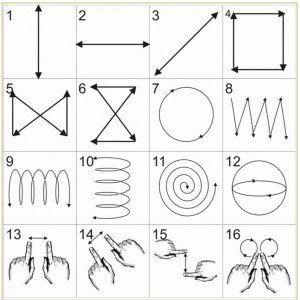 Découvrez 8 astuces simples pour améliorer et renforcer votre vue sans avoir à porter des lunettes ou avoir recours au laser.