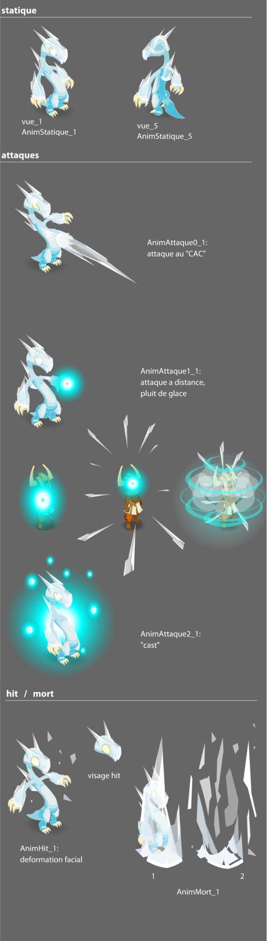 Fiches d'animations réaliser pour l iles de Frigost.