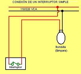 Electricidad Conexi 243 N De Un Interruptor Electricidad