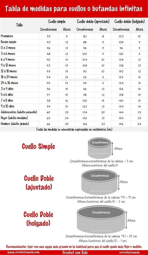 Tablas de medidas para tejidos a crochet y 2 agujas | bufandas ...