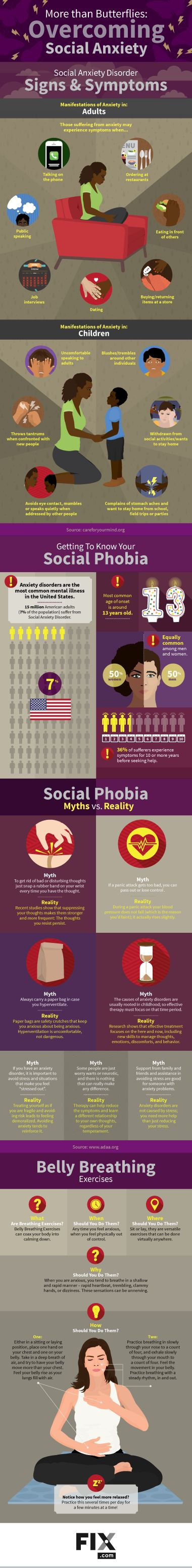End the stigma and get the facts straight. Learn the signs and symptoms of social anxiety disorder, and how to cope!