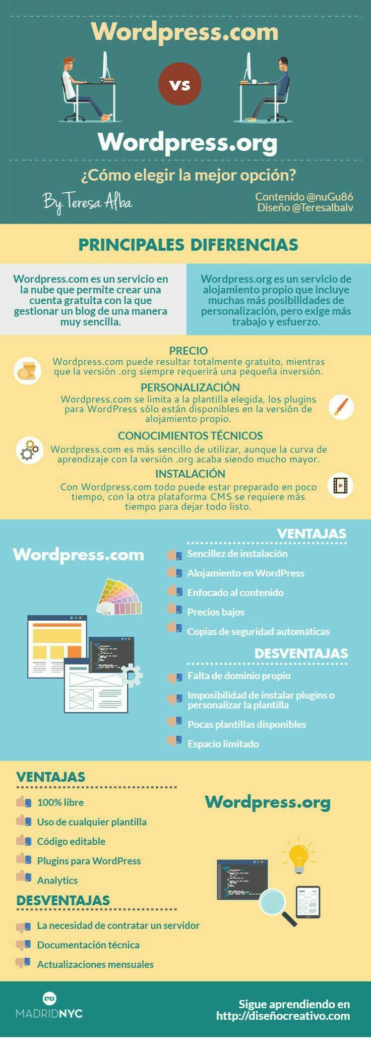 Famoso Plantilla De Documentación Del Servidor Composición ...