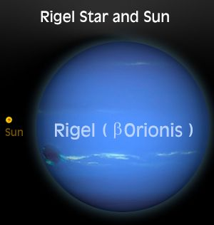 Blue Giant Star Compared To Sun | www.pixshark.com ...
