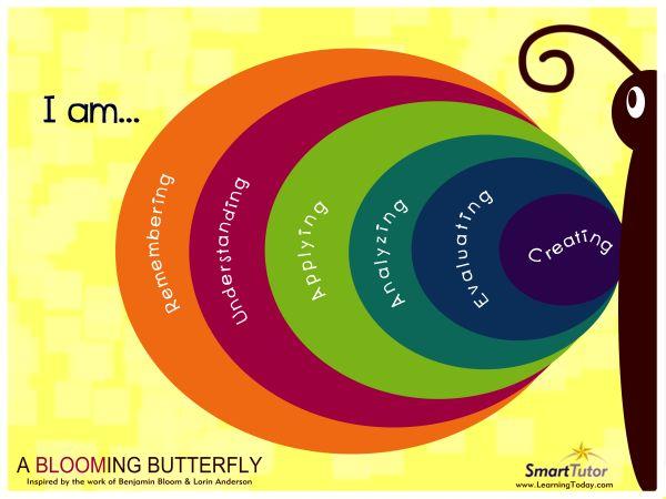 Bloom's taxonomy PRINTABLE