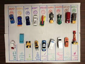 Therapeutic Interventions: Feelings Parking Lot: Looks like a great way to teach emotional IQ.