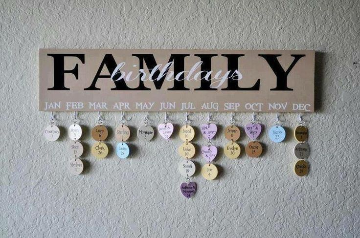 Change this family birthday board to a teacher name and students' birthdays and it is perfect for the classroom!
