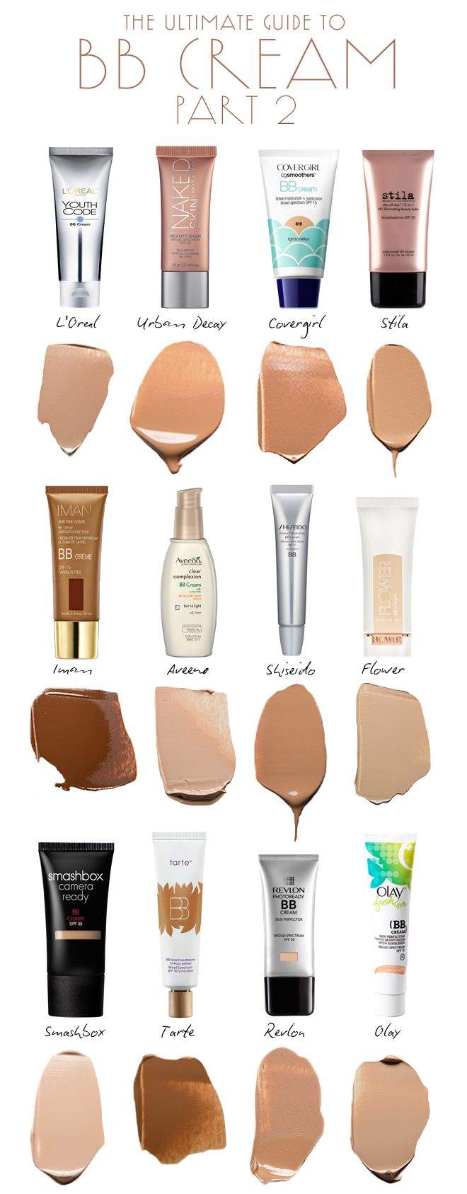 The Ultimate Guide to BB Creams, Part 2    Best for Acne-Prone Skin: Aveeno Clear Complexion BB Cream; one shade. This balm provides coverage for problem skin with light-reflecting minerals that brighten the complexion, and its oil-free formula won't clog pores. Plus, its neutral tint is neither orange nor chalky, making it a good match for fairer skin tones.
