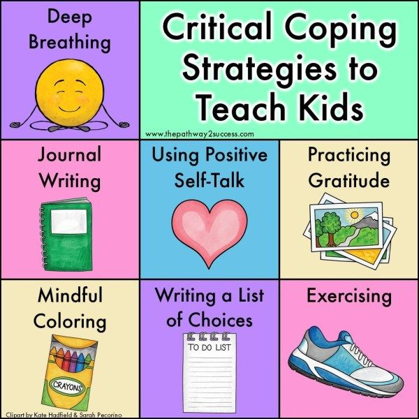 Coping Strategies Coping Skills Coping Strategies Social Emotional Skills