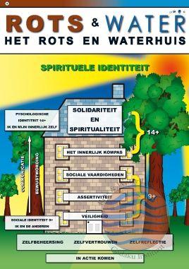 Het Rots en Waterhuis