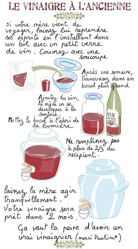 10 best huiles et vinaigres parfumés images on Pinterest Olives - air conditionne maison prix
