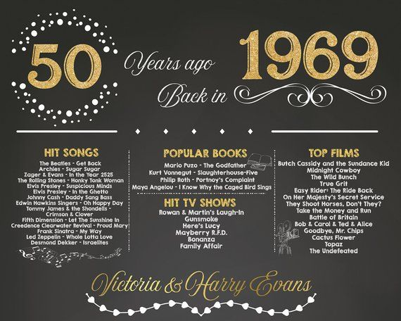 30th Anniversary Gifts 1990 Anniversary Poster 30 Years Ago In 1990 Uk Anniversary Chalkboard 30th Wedding Anniversary Gifts For Parents 50th Anniversary Gifts Anniversary Gifts For Parents Anniversary Chalkboard
