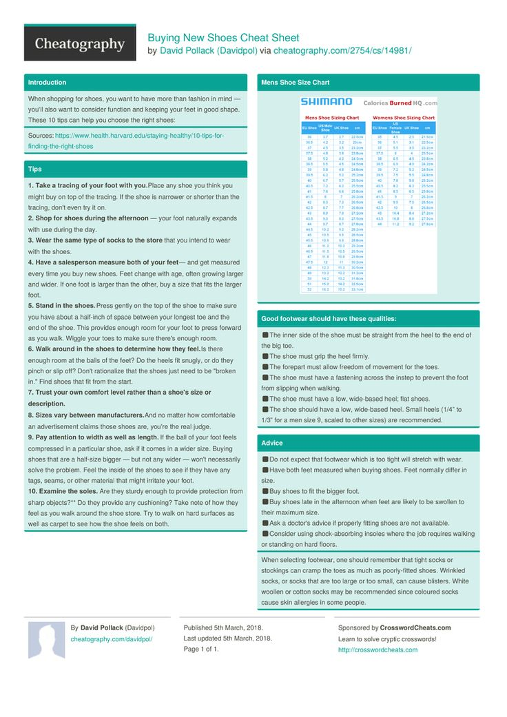 Buying New Shoes Cheat Sheet by Davidpol http://www.cheatography.com/davidpol/cheat-sheets/buying-new-shoes/ #cheatsheet #new #work #shoes #healthcare #buying #tip