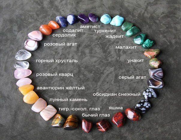 Ф. Многообразие камней
