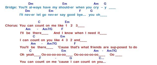 Ukulele ukulele chords count on me : Bruno mars, Mars and Counting on on Pinterest