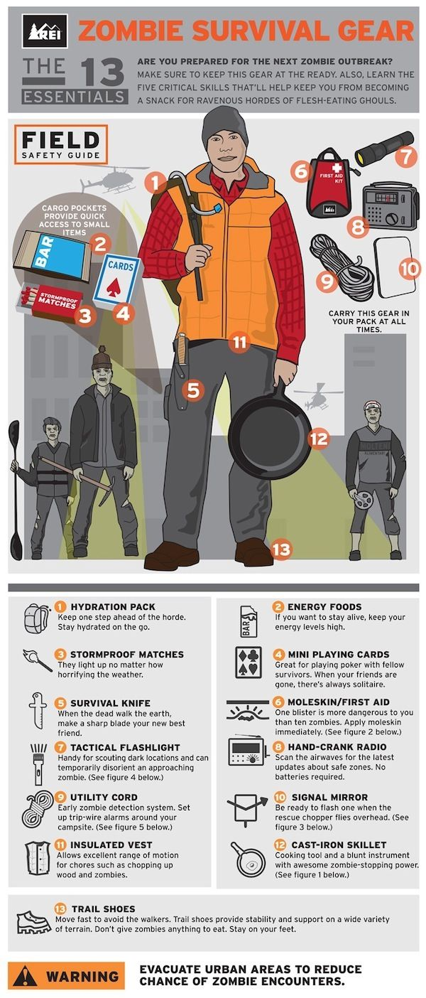 Zombie Outbreak GuideHome - Zombie Outbreak Guide