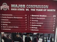 I guess Urban Meyer signed off on this...Family Resource Management is a major at OSU. I don't need to say more.