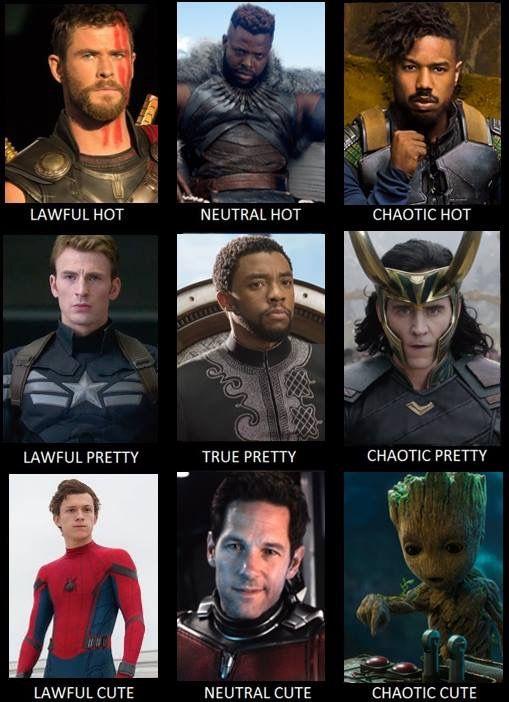 Id Swap Evans For Hemsworth But Ymmv Mcu Marvel Marvel Funny