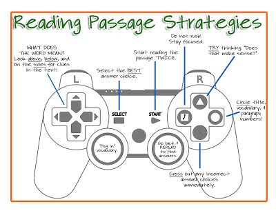 FREE Reading Strategies Poster for Boys! Uses a Play Station controller...awesome :)