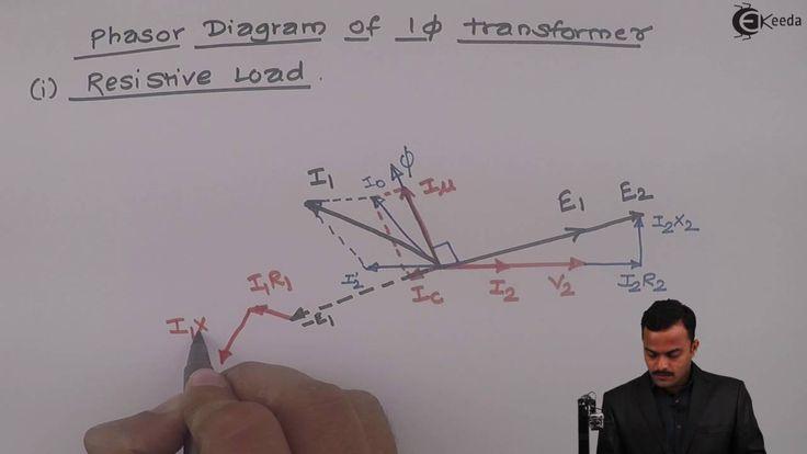 Learn Single Phase Transformer Online | Transformer phasor diagram (Resi...