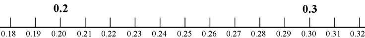 Decimal Place Value — Two Decimal Digits