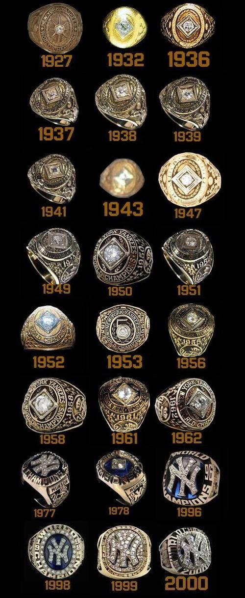 Photo of 24 of the 25 Yankees World Championship Rings