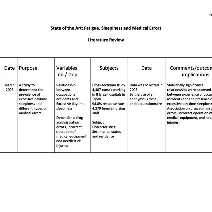Help doing a literature review Template net Writing Reviews in Biology