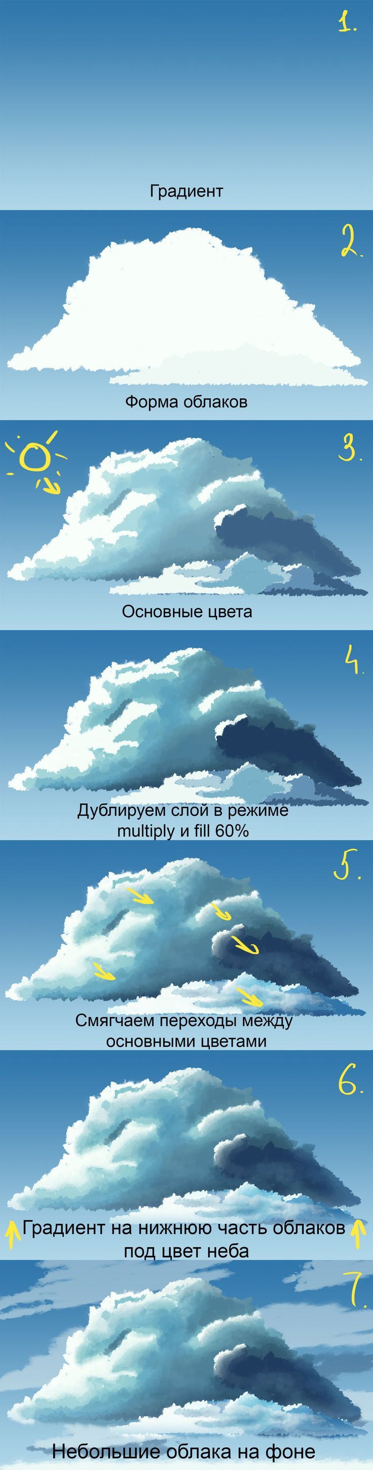 cloud tutorial sai Google Search Digital painting