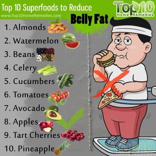 Belly fat reducing foods