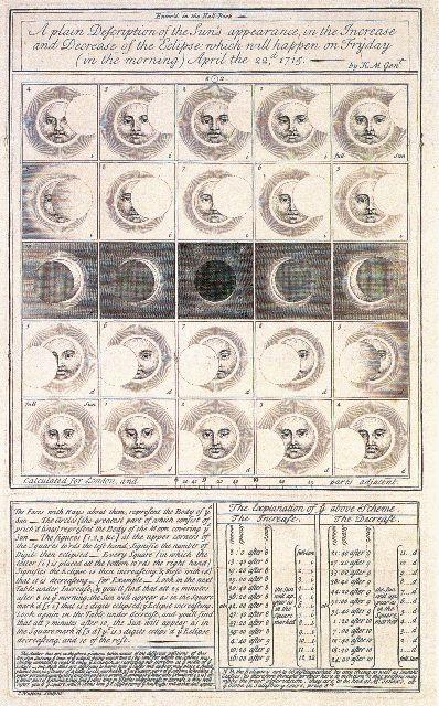 Best 25 Moon phase chart ideas on Pinterest  Astronomy The moon