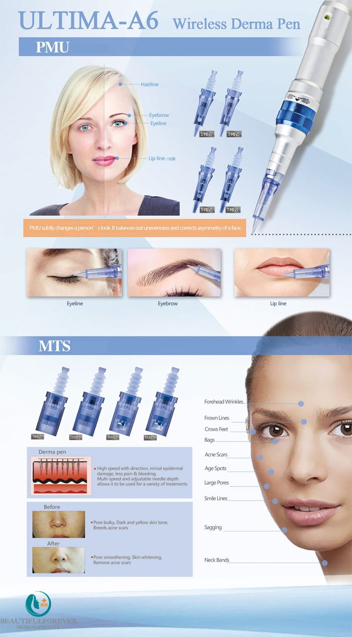 WIRELESS DERMA PEN for permanent make up (PMU) and micro