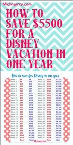 How to Save and budget For Disney in One Year - Mickey Prep