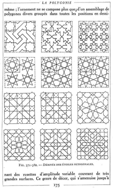 Pour comprendre l'Art Musulman dans l'Afrique du Nord et