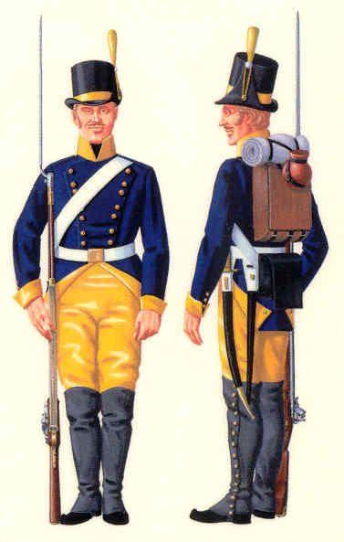 Royal Wasa uniform and Österbotten uniform.