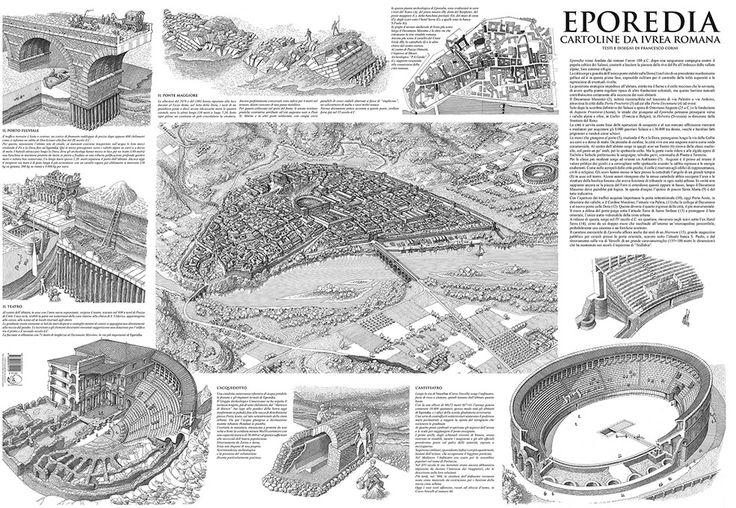 EPOREDIA - IVREA