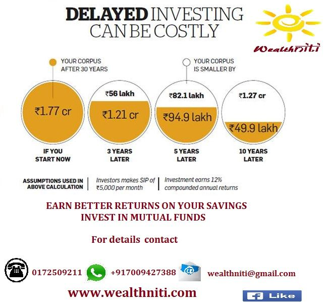 Start Investing in Mutual Funds as early as possible.