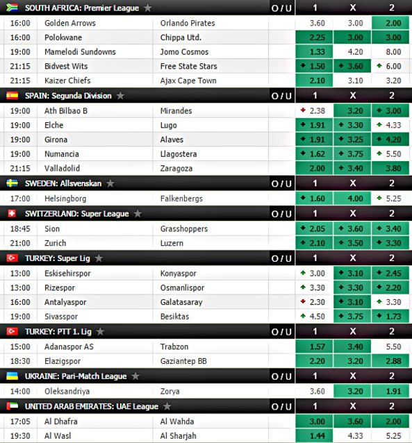 D#malta #sirplaybrasil #igamingbrasil #igaming #slots #apuestas #gambler #bingo #binary #latinamerica #roulette #casino #igames #asia #games #poquer #sirplay #software #bets10 #tahmin #şike #trabzonspor #bets365 #fenerbahçe #gol #fixed #ntvspor #bahisci #vurgun #beşiktaşaily Predictions
