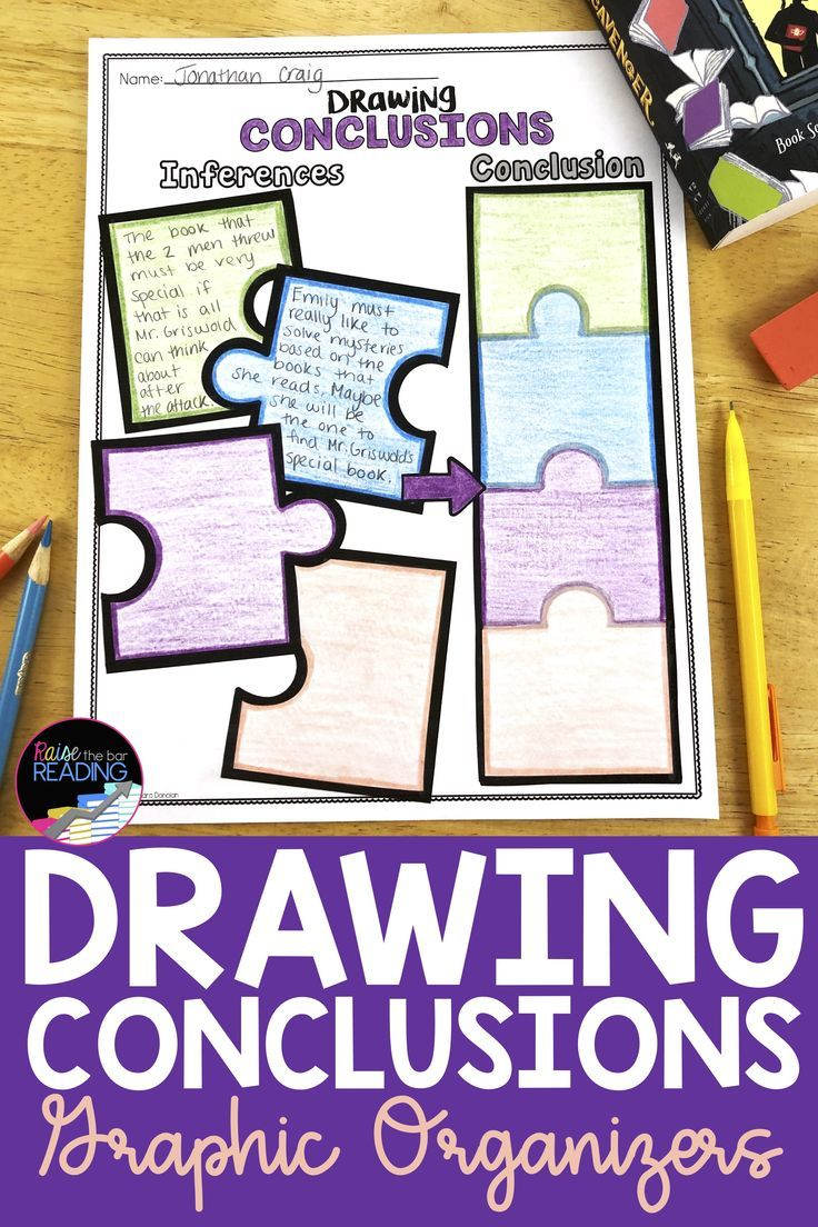 Drawing Conclusions Worksheets Paper Digital Reading Graphic Organizers Drawing Conclusions Anchor Chart Drawing Conclusions Reading Graphic Organizers [ 1104 x 736 Pixel ]