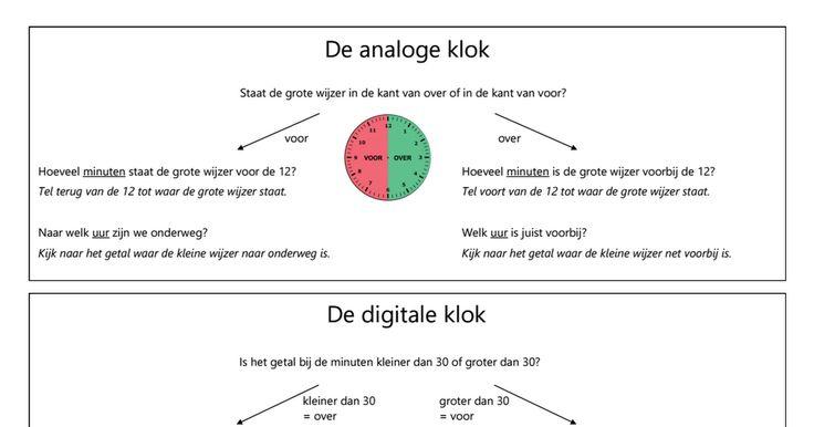 Hulpkaart de klok.pdf