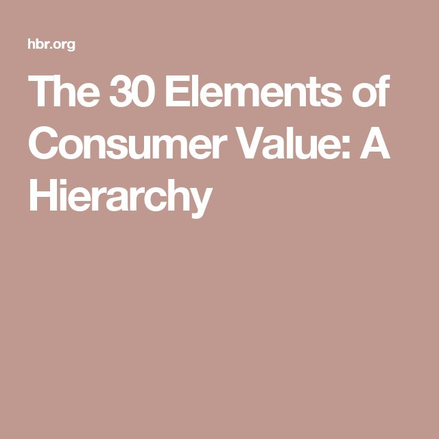 The 30 Elements of Consumer Value: A Hierarchy