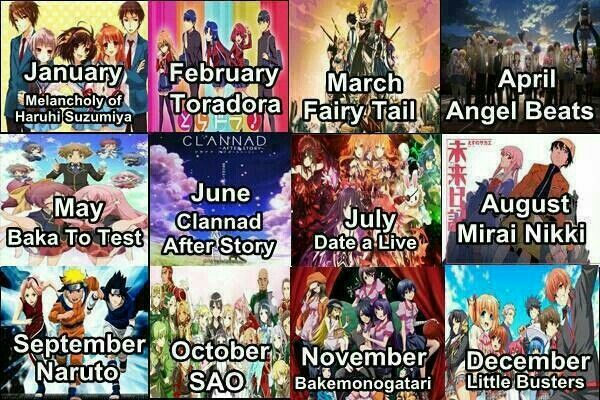 Anime Character Birthday 9 September : Anime characters crossover text birthday months