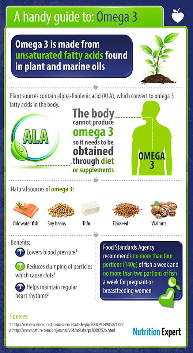 78 best Omega 3 \ Omega 6 images on Pinterest Omega 3, Clean - fresh primal blueprint omega 3