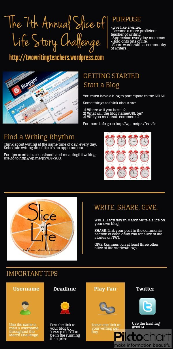 How to write a slice of life story