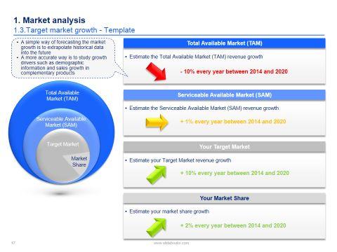 25+ parasta ideaa Pinterestissä Competitor analysis Markkinointi - sample competitive analysis 2