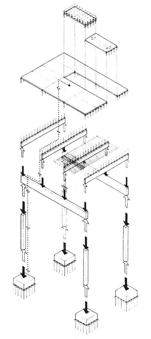 2-sistemas estruturais - estrutura