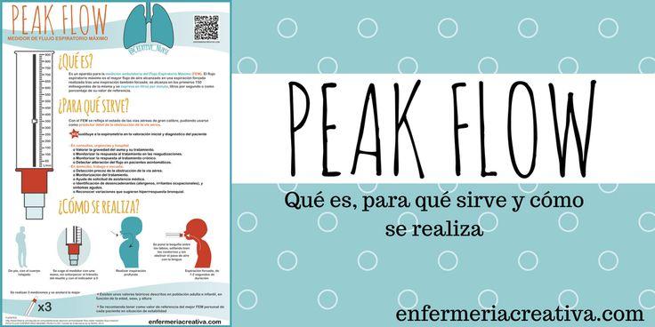 ¿Sabes qué es el PEAK FLOW o medidor de flujo espiratorio máximo? Es un procedimiento habitual en pacientes diagnosticados de asma. La medición del Flujo Espiratorio Máximo puede usarse como predic…