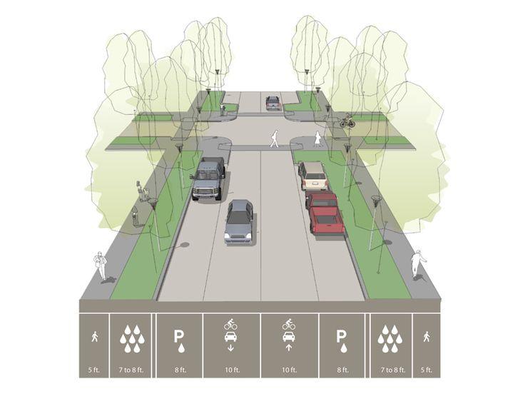 urban experience design | examples