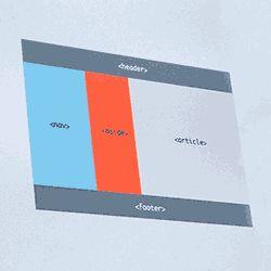 Web Developer Reading List: Responsive Navigation, Tables, and Video